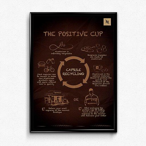 Nespresso portfolio 08